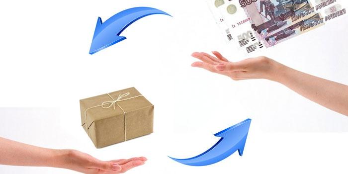 Как вернуть товар, оплаченный наложенным платежом?